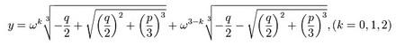 カルダノの公式06.jpg