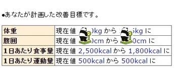 ダイエット目標