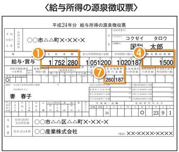 源泉徴収票001.jpg