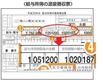 源泉徴収票003.jpg